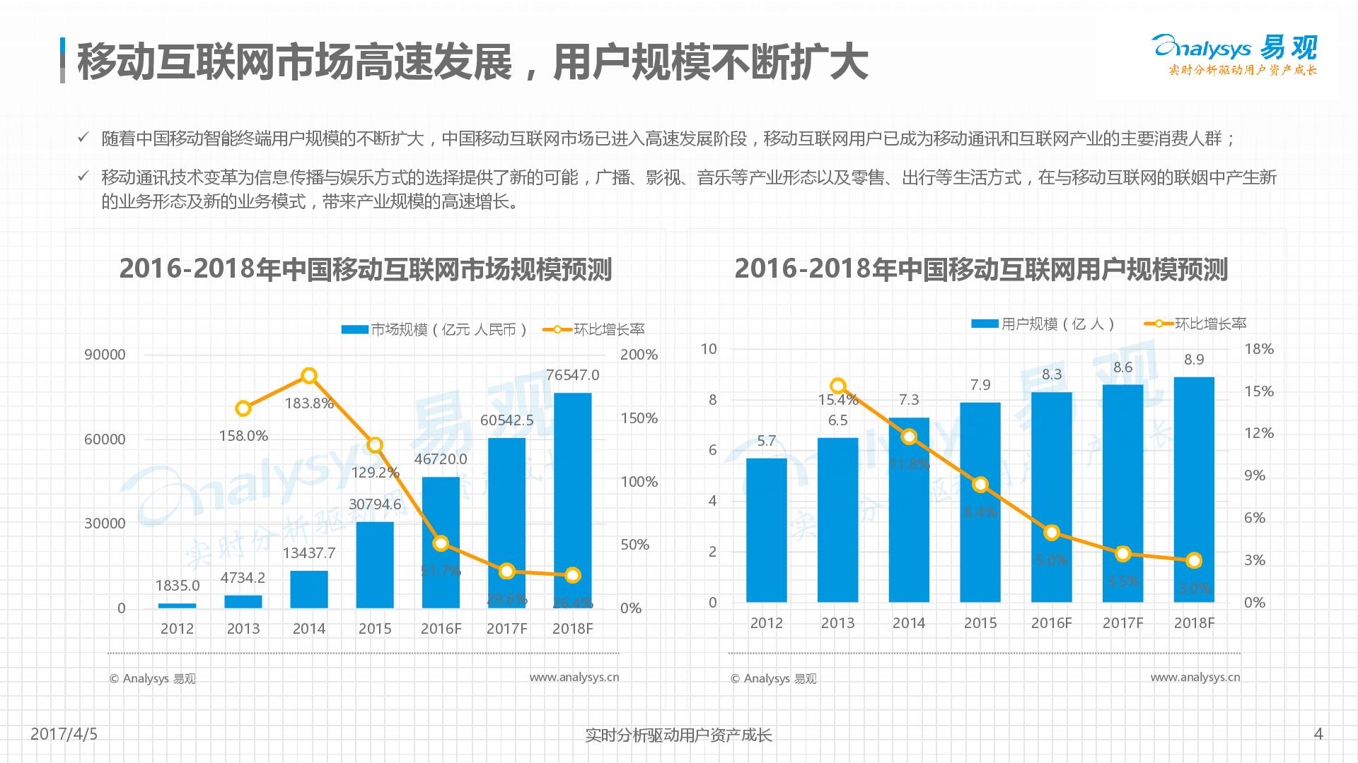 2017中国移动直播行业年度综合分析-09大数据