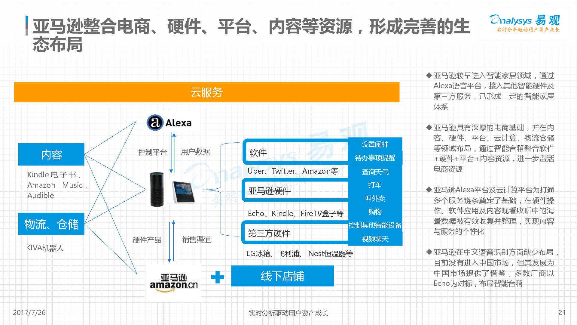 易观:中国智能音箱产业发展分析2017-新音乐产业观察